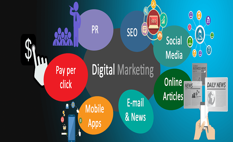 Importance and Benefits of Digital Marketing Strategies